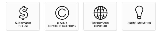 ADA copyright principles icons